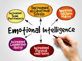 Hoe staat het met jouw emotionele intelligentie?