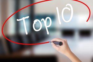 Top 10 best gelezen artikelen augustus