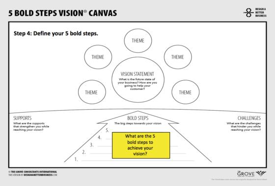 5 steps step 4 560x380