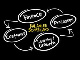 Over de Balanced scorecard, portfolioanalyse en 'activity based costing'