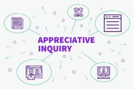 De 5D-cyclus van Appreciative Inquiry
