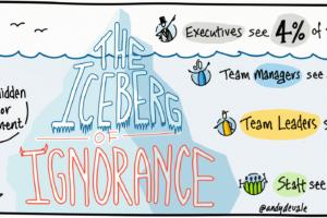 Hoe echte leiders de ijsberg van onwetendheid laten smelten door nederigheid