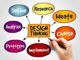 Hoe ontwerp je de juiste organisatie?