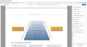 De principes van teamontwikkeling (klik voor groter)