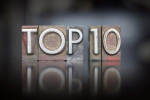 Top 10 van best gelezen management artikelen van oktober