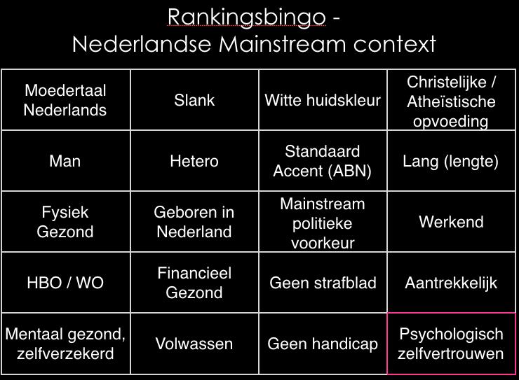 rankingsbingo