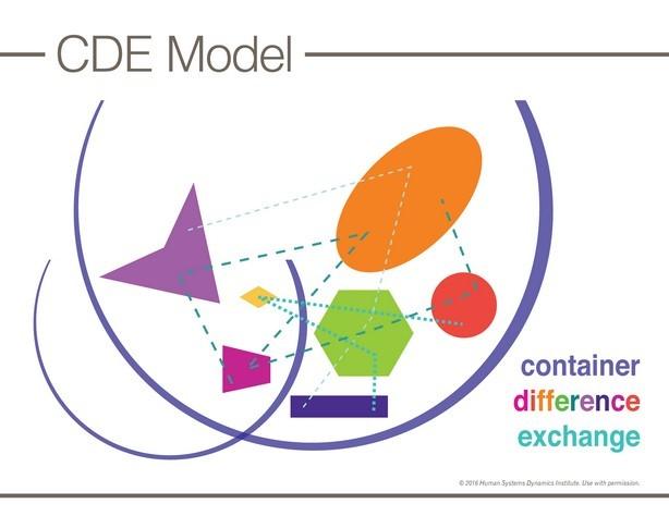 CDE-model