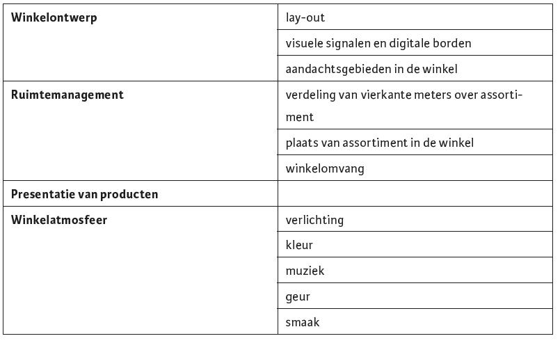 Tabel 1. Instrumenten voor winkelinrichting (Levy & Weitz, 2014).