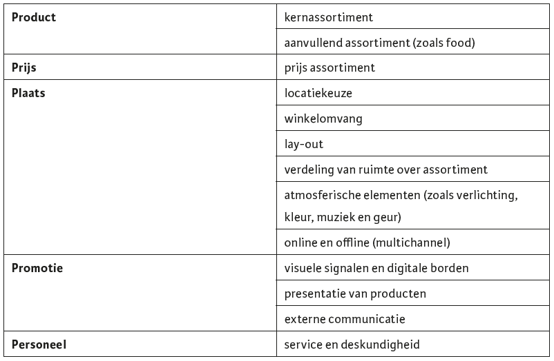 De vijf P's voor een retailer (Levy & Weitz, 2014).