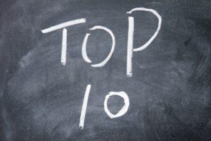 Top 10 van best gelezen berichten in juli