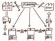Basisvorm value stream map 80x60