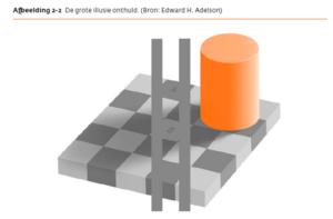 De grote illusie (klik voor groter)