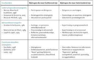 Tabel 5.2. (Klik voor groter)
